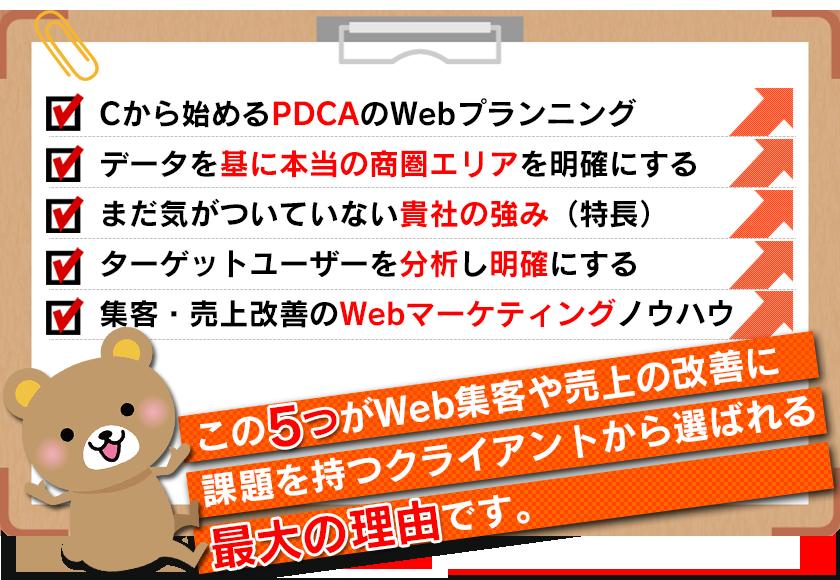 Web集客・売上改善のQPSメソッド
